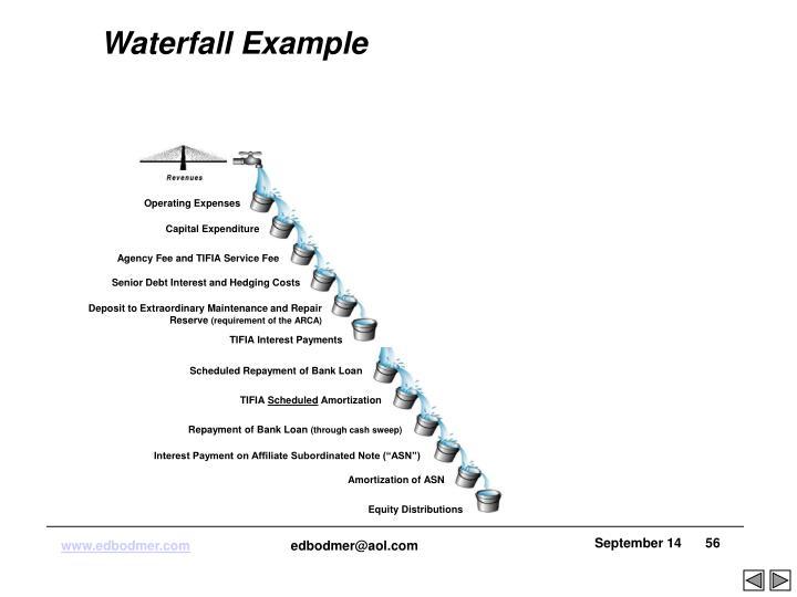 Waterfall Example