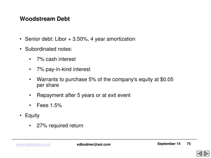 Woodstream Debt