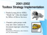 2001 2002 toolbox strategy implementation