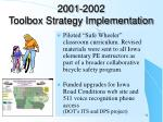 2001 2002 toolbox strategy implementation1