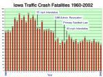 iowa traffic crash fatalities 1960 2002