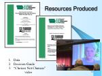 resources produced