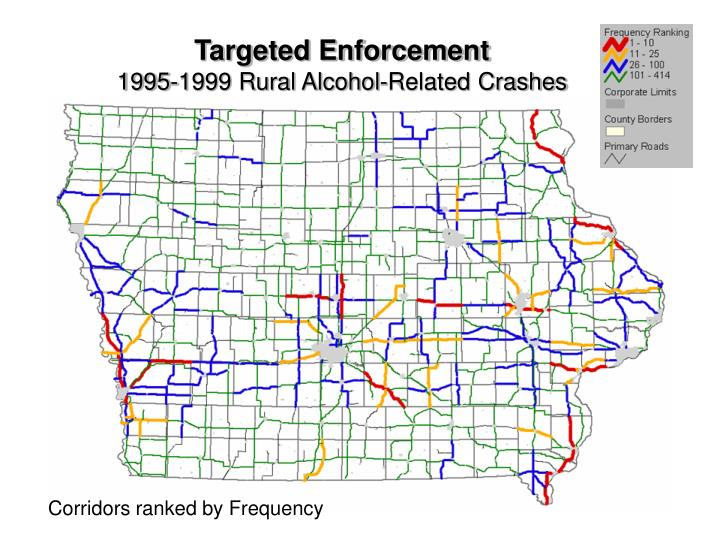 Targeted Enforcement