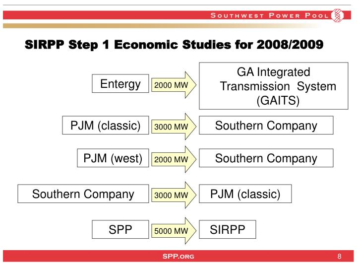SIRPP Step 1 Economic Studies for 2008/2009