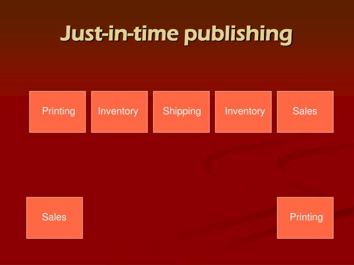 Just-in-time publishing