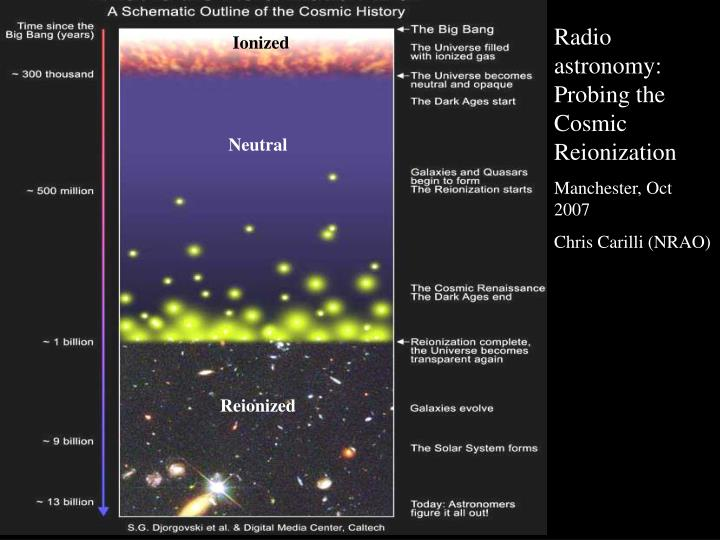 Radio astronomy: Probing the  Cosmic Reionization
