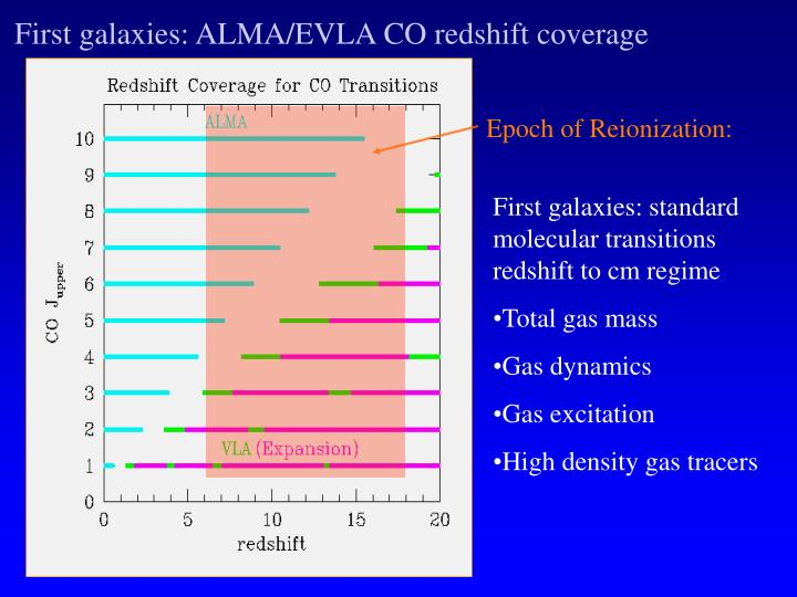 First galaxies: ALMA/EVLA CO redshift coverage