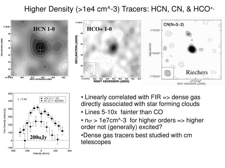 Higher Density (>1e4 cm^-3) Tracers: HCN, CN, & HCO