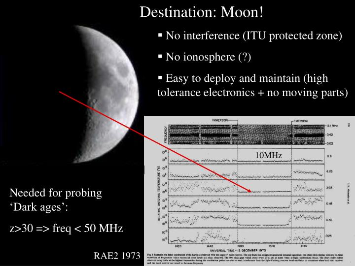 Destination: Moon!