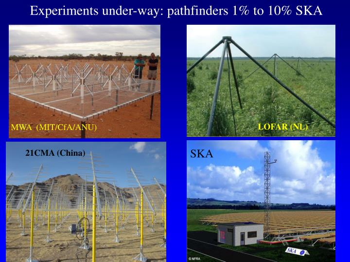 Experiments under-way: pathfinders 1% to 10% SKA