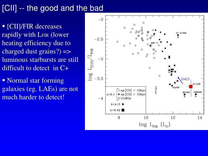 [CII] -- the good and the bad