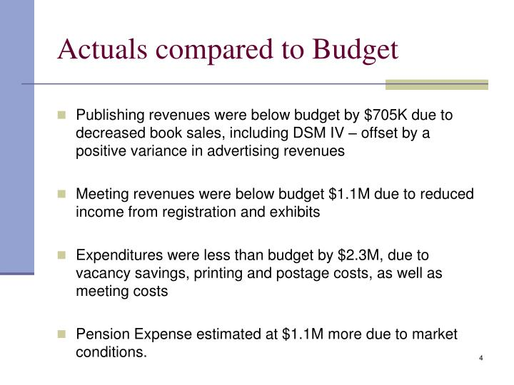 Actuals compared to Budget