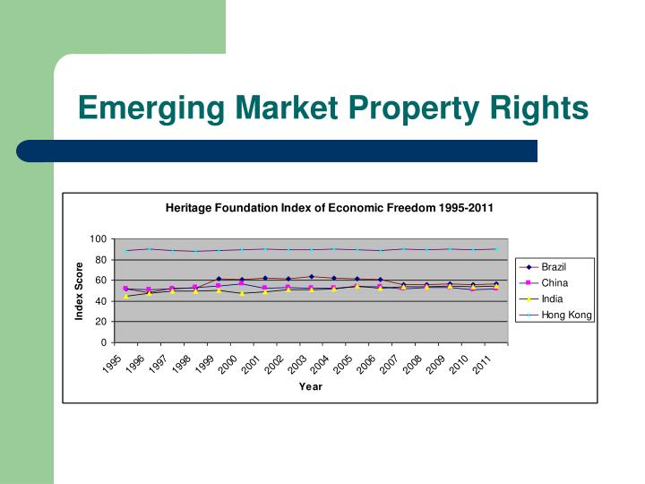 Emerging Market Property Rights