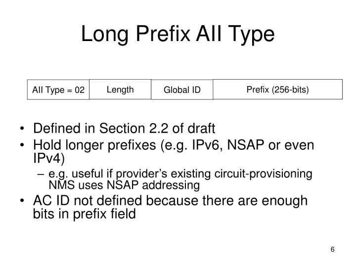 Long Prefix AII Type