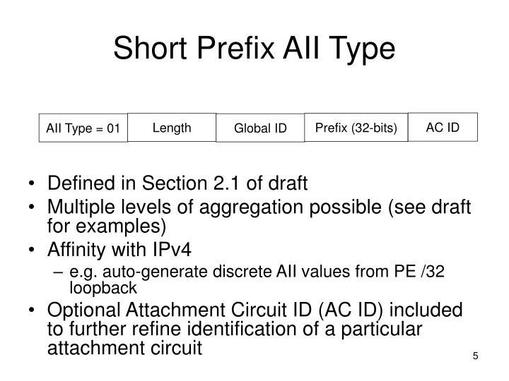 Short Prefix AII Type