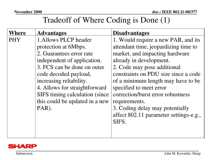Tradeoff of Where Coding is Done (1)