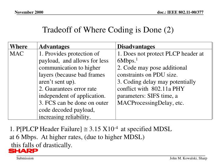 Tradeoff of Where Coding is Done (2)