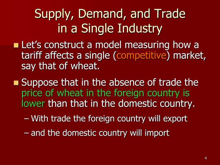 Supply, Demand, and Trade