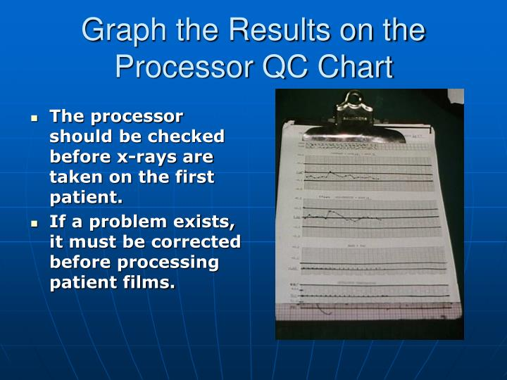 Graph the Results on the Processor QC Chart