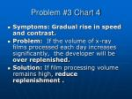 problem 3 chart 41