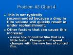 problem 3 chart 42