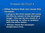 problem 3 chart 43