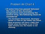 problem 4 chart 42