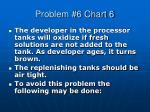 problem 6 chart 61