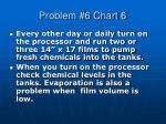problem 6 chart 62