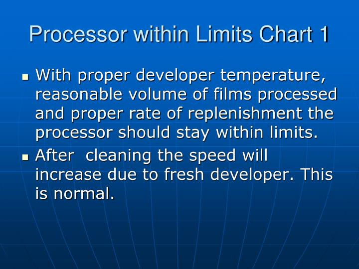 Processor within Limits Chart 1