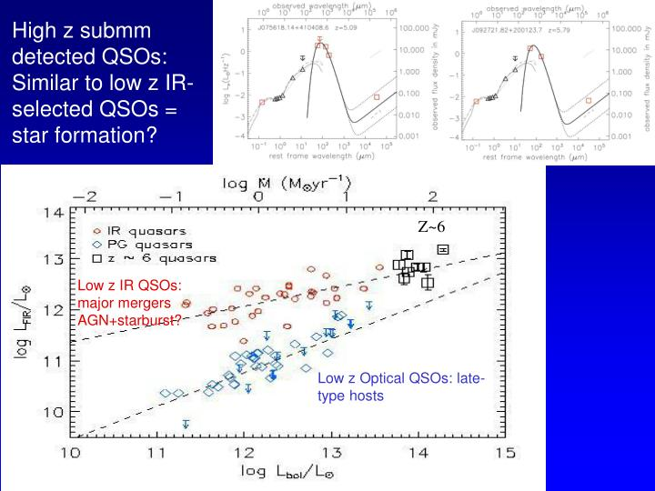 High z submm detected QSOs: Similar to low z IR-selected QSOs = star formation?
