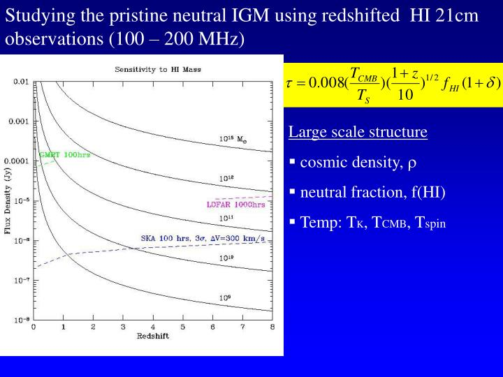 Studying the pristine neutral IGM using redshifted  HI 21cm observations (100 – 200 MHz)