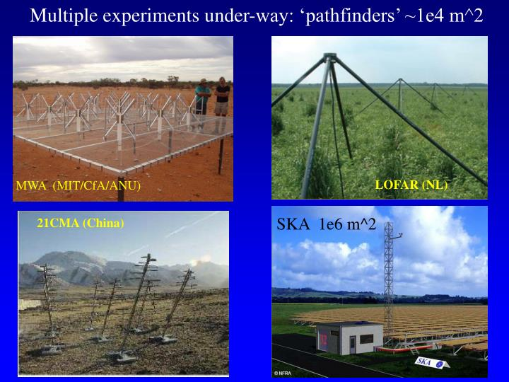 Multiple experiments under-way: 'pathfinders' ~1e4 m^2