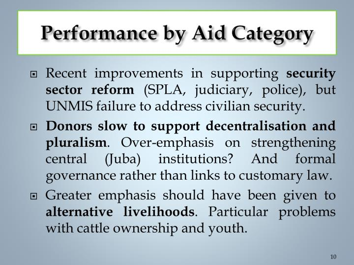 Performance by Aid Category