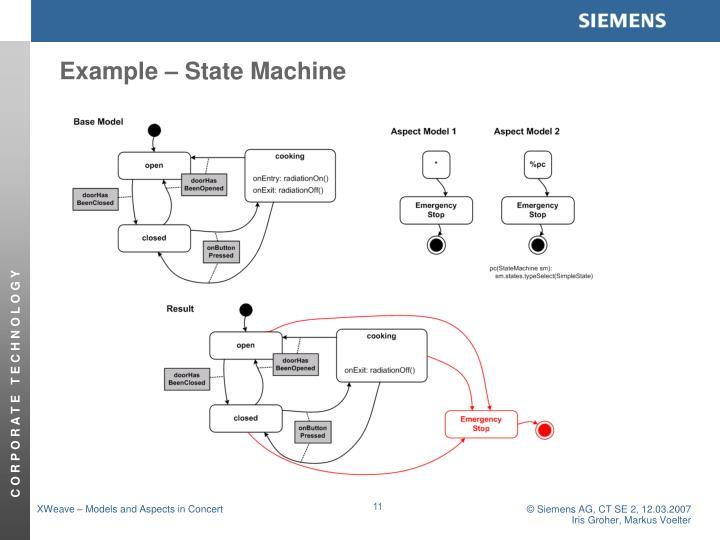 Example – State Machine