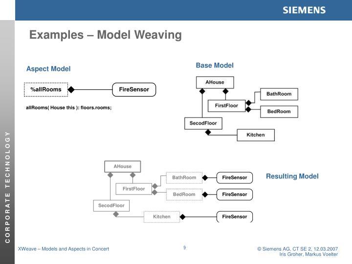 Examples – Model Weaving