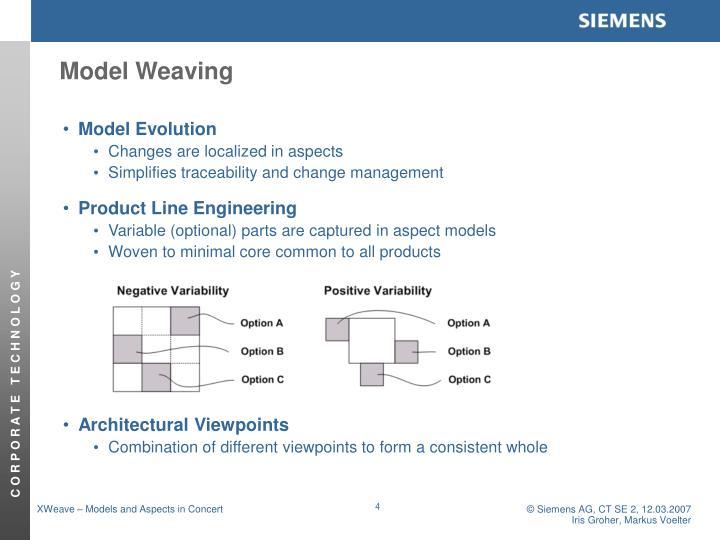 Model Weaving