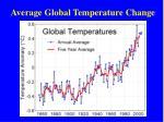 average global temperature change