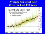 average sea level rise over the last 120 years