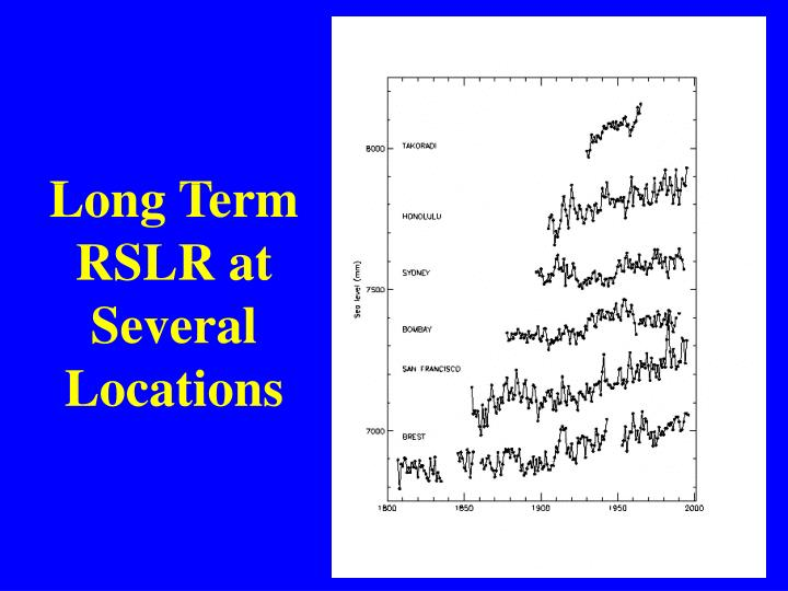 Long Term RSLR at Several Locations