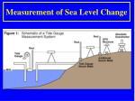 measurement of sea level change