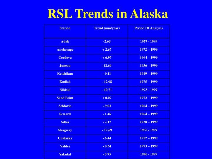 RSL Trends in Alaska