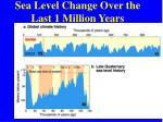 sea level change over the last 1 million years