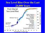 sea level rise over the last 24 000 years