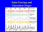 solar forcing and glaciation stages