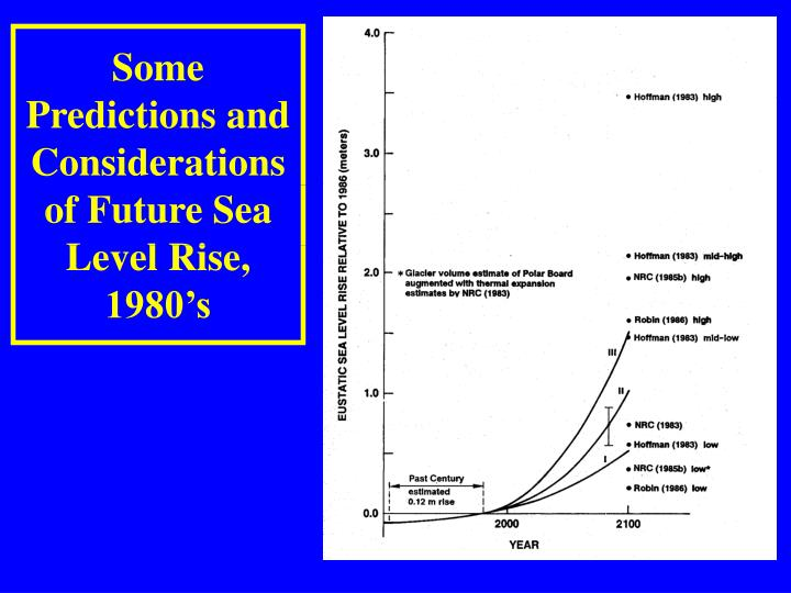 Some Predictions and Considerations of Future Sea Level Rise, 1980's