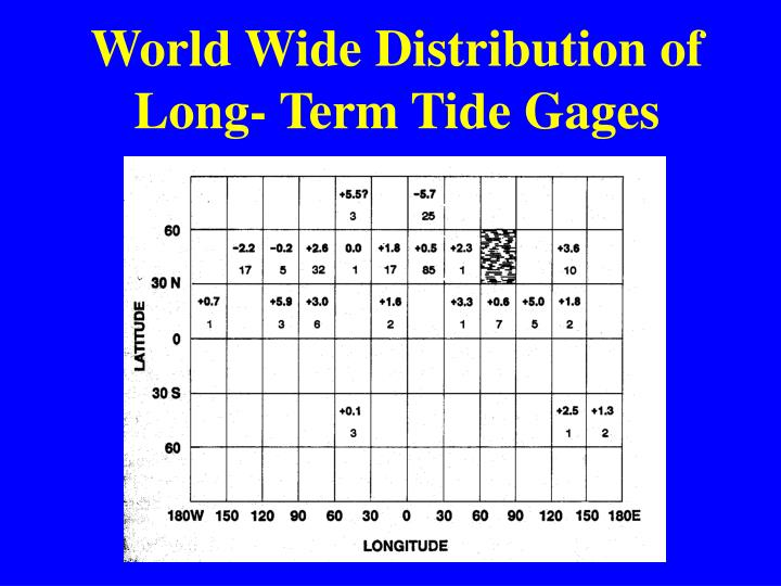 World Wide Distribution of Long- Term Tide Gages