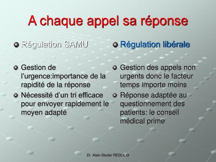 Régulation SAMU