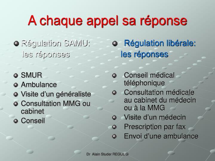 Régulation SAMU: