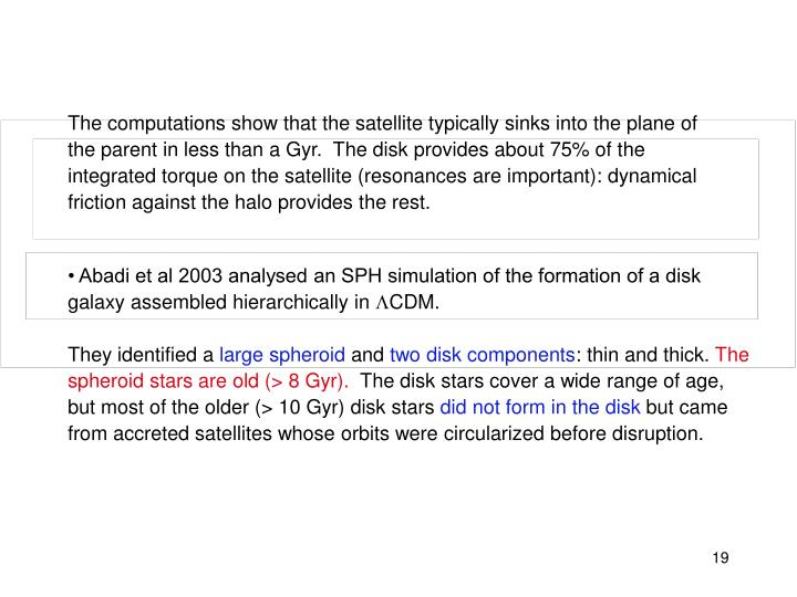 The computations show that the satellite typically sinks into the plane of the parent in less than a Gyr.  The disk provides about 75% of the integrated torque on the satellite (resonances are important): dynamical friction against the halo provides the rest.